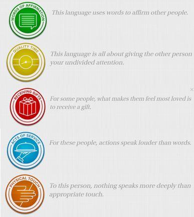 5 love language summary.JPG